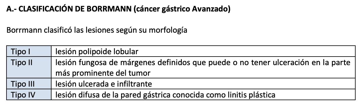 CLASIFICACION DE CÁNCER GÁSTRICO